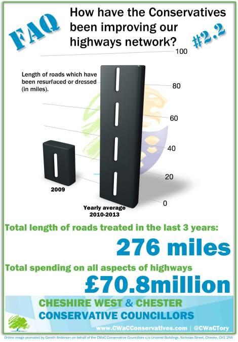 FAQ Highways length resurfaced miles web